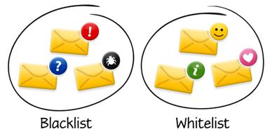 """""""blacklist-whitelist gmail"""""""