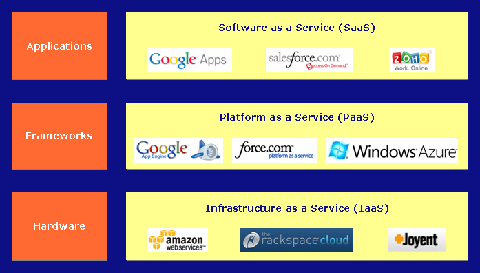 """cloud google apps for business"""