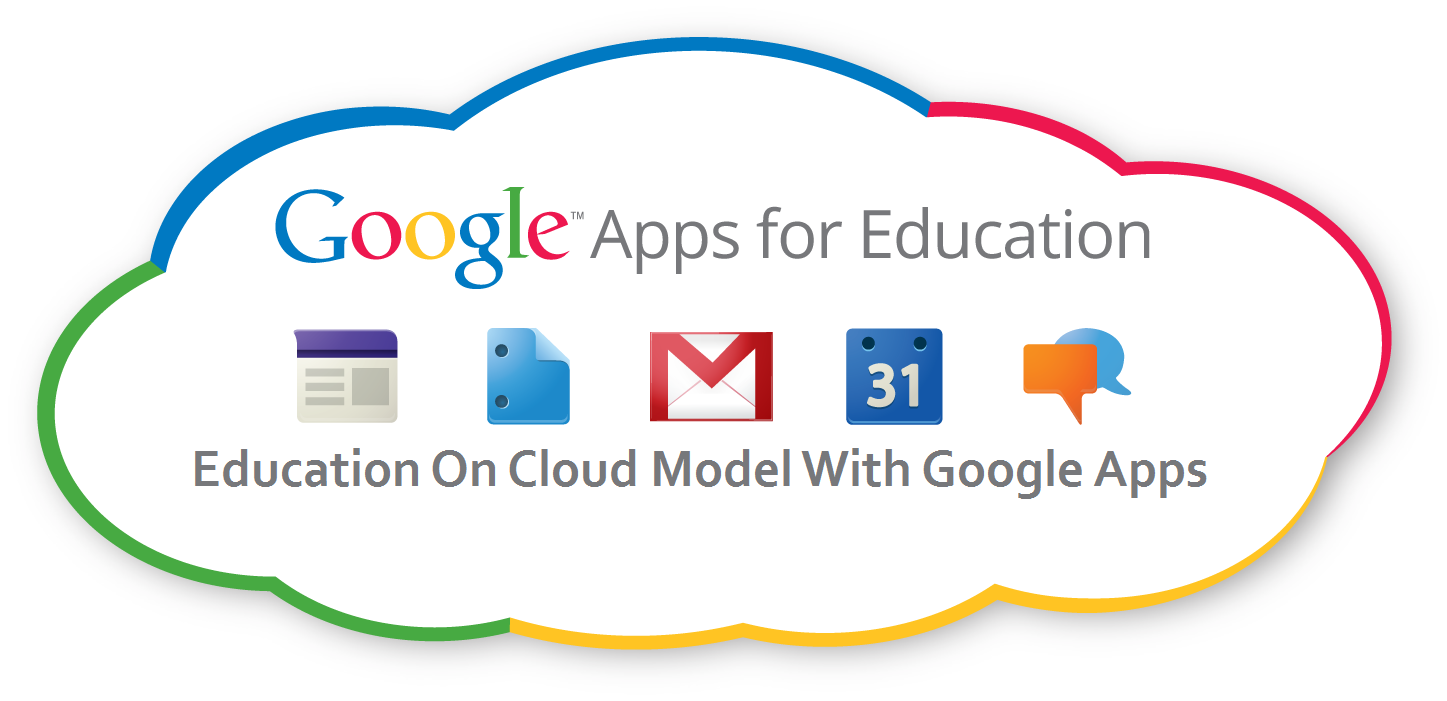 """Google-Apps-for-Education"""